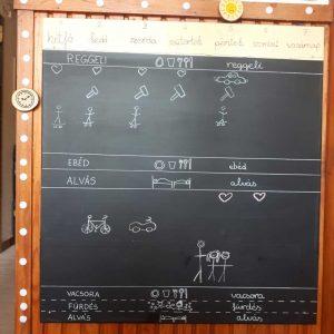 ösztönanyu montessori szülőknek neveléssegitő eszközök, napirend 3