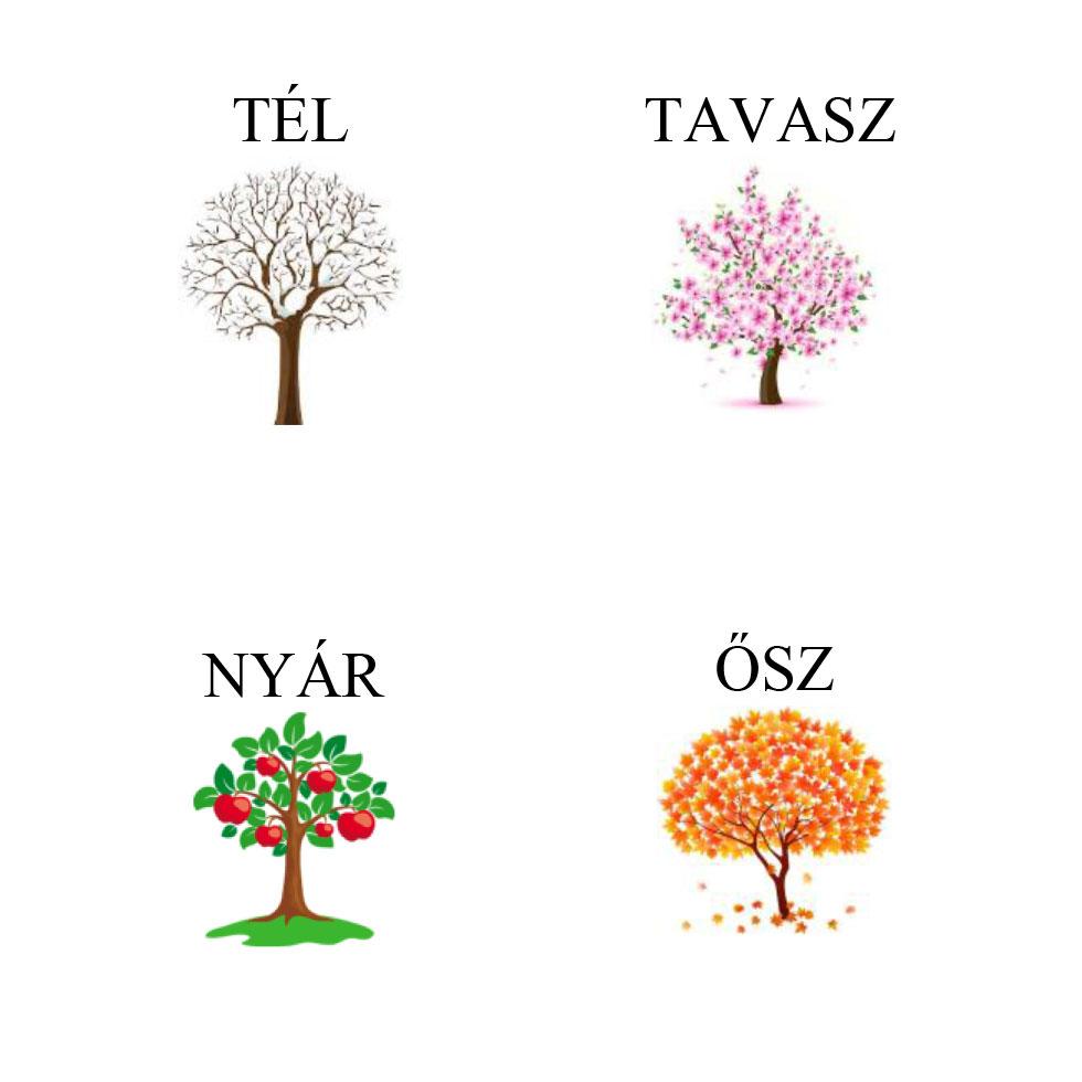 Az évszakok megismerését segítő tábla